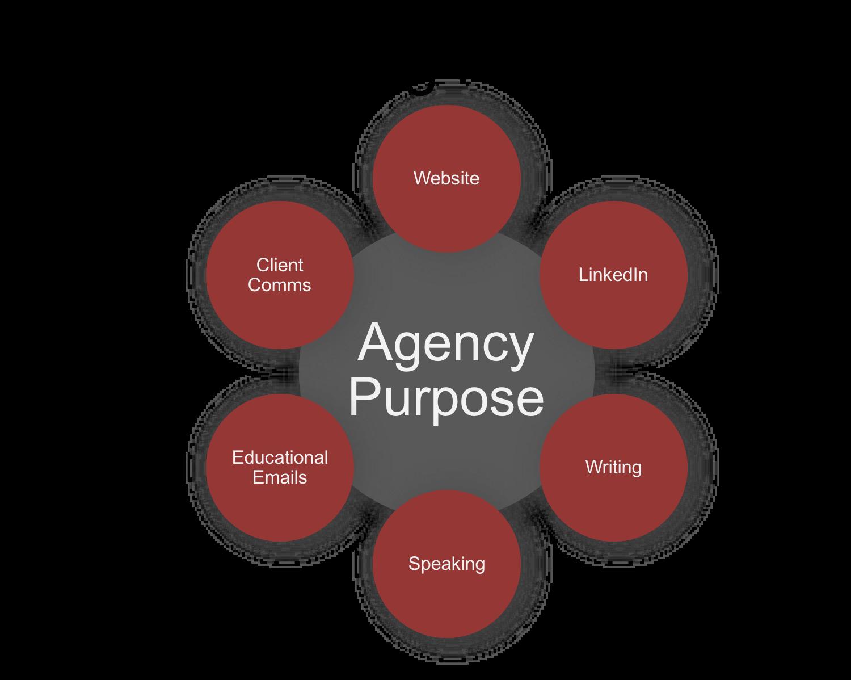Marketing_Platform.png