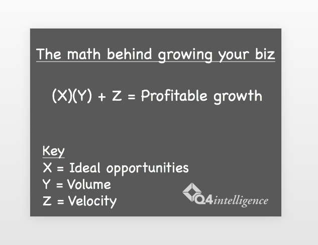 All businesses must achieve profitable growth, including your insurance agency. It won't magically happen, but here's a simple formula that will drive results.